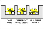 Wire sizes and combinations